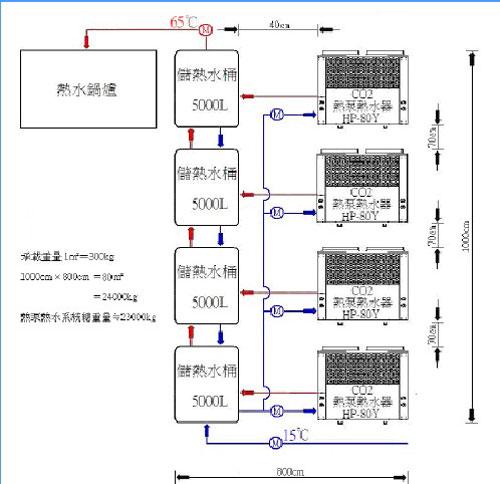 台湾/五、工程设计